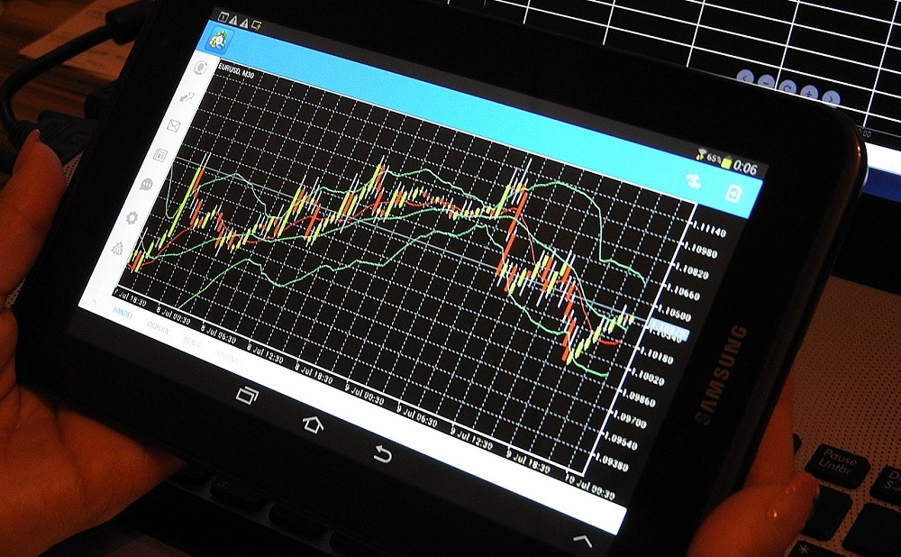 Best forex trader in malaysian eur usd news forexpros calendar